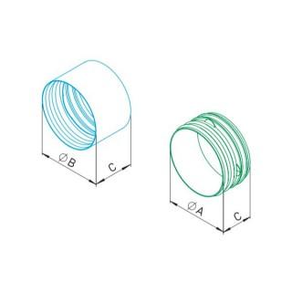 Raccord male ou femelle Ø 125, 160 ou 180 mm - Série IsoPipe IP-IV [- Conduits VMC double flux - HELIOS]