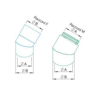 Coude à 45° polyéthylène isolé + Manchon - Série IsoPipe IP-B [- Conduits PE Ø 125, 160 et 180 mm - HELIOS]
