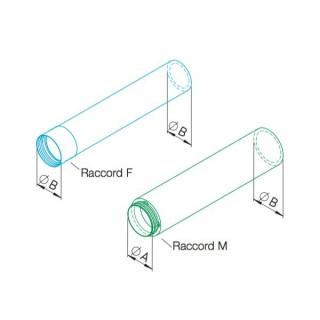 Conduit polyéthylène isolé + Manchon - Série IsoPipe IP [- Conduits PE Ø 125, 160 et 180 mm - HELIOS]
