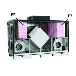 Filtres pour VMC KWLC 1800 EH / WW (lot de 2 filtres F7) [- ELF-KWLC 7/1800 - Filtration VMC Double flux - Helios]
