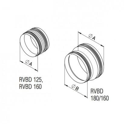 Pièce de forme pour KWL - RVBD [- Conduits IsoPipe - HELIOS]