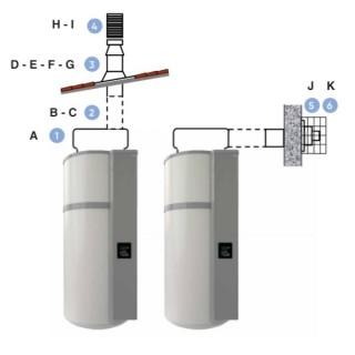 Accessoires AEROMAX 5 Mural avec gainage ventouse [- accessoire chauffe-eau électrique - Thermor]