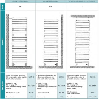 Fixations Claustra pour sèche-serviettes chauffage central [- ACOVA]