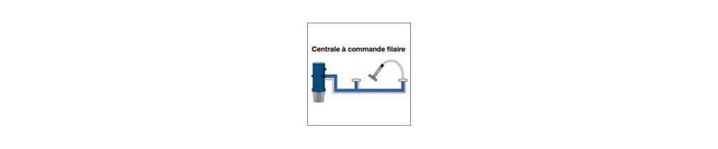 Centrales à commande filaire